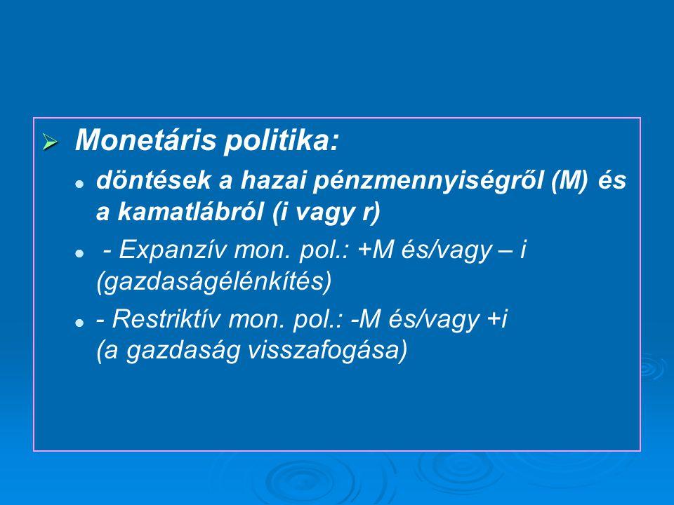 Monetáris politika: döntések a hazai pénzmennyiségről (M) és a kamatlábról (i vagy r) - Expanzív mon. pol.: +M és/vagy – i (gazdaságélénkítés)