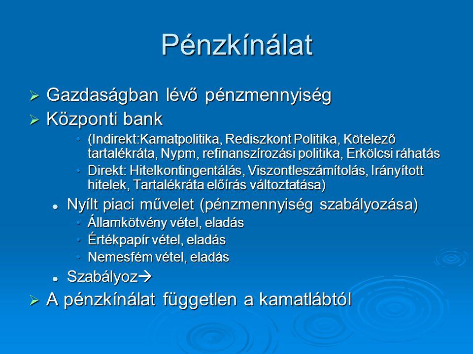 Pénzkínálat Gazdaságban lévő pénzmennyiség Központi bank