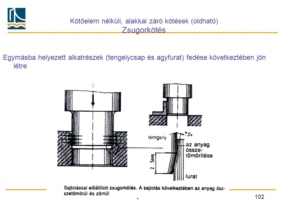 Kötőelem nélküli, alakkal záró kötések (oldható) Zsugorkötés