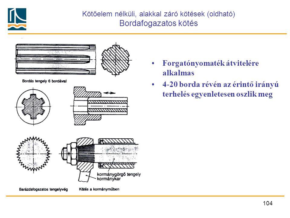 Kötőelem nélküli, alakkal záró kötések (oldható) Bordafogazatos kötés