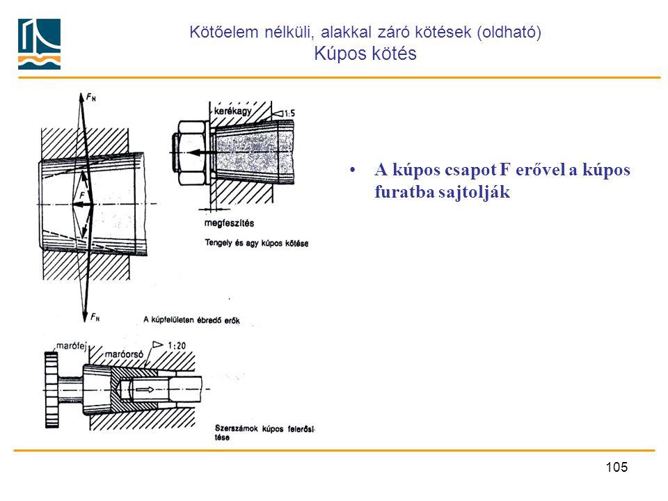 Kötőelem nélküli, alakkal záró kötések (oldható) Kúpos kötés