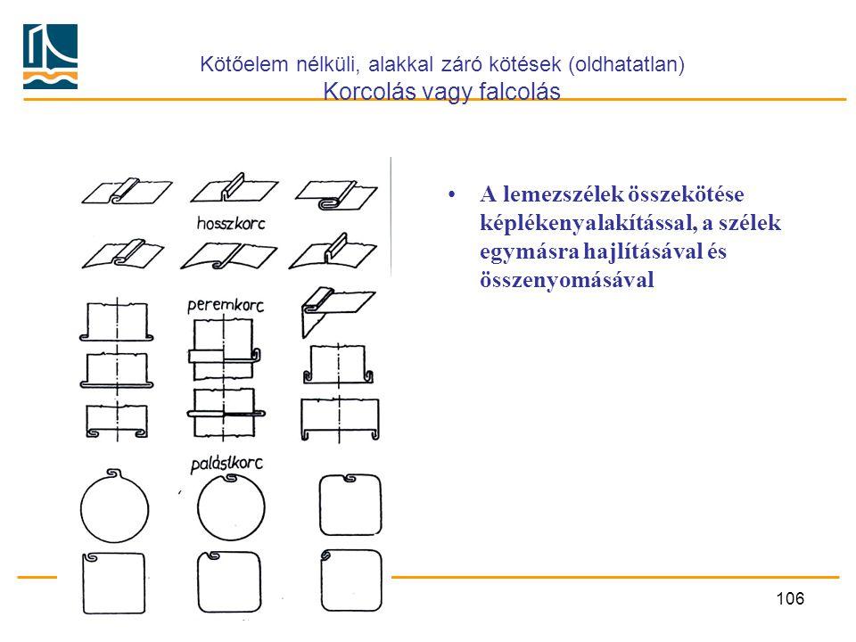 Kötőelem nélküli, alakkal záró kötések (oldhatatlan) Korcolás vagy falcolás