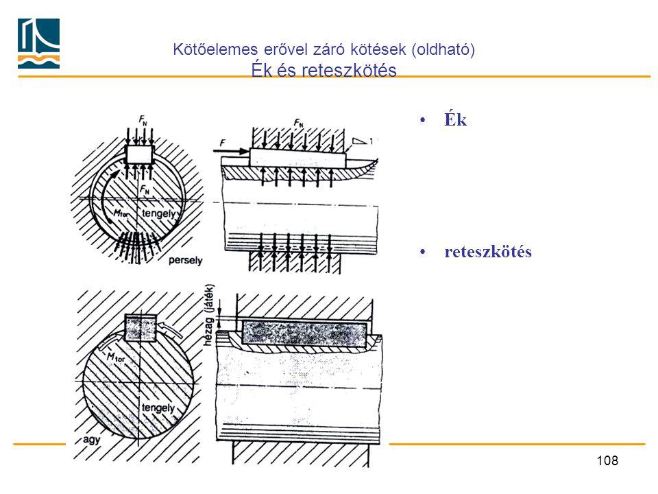 Kötőelemes erővel záró kötések (oldható) Ék és reteszkötés