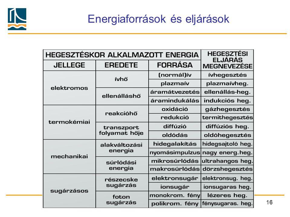 Energiaforrások és eljárások