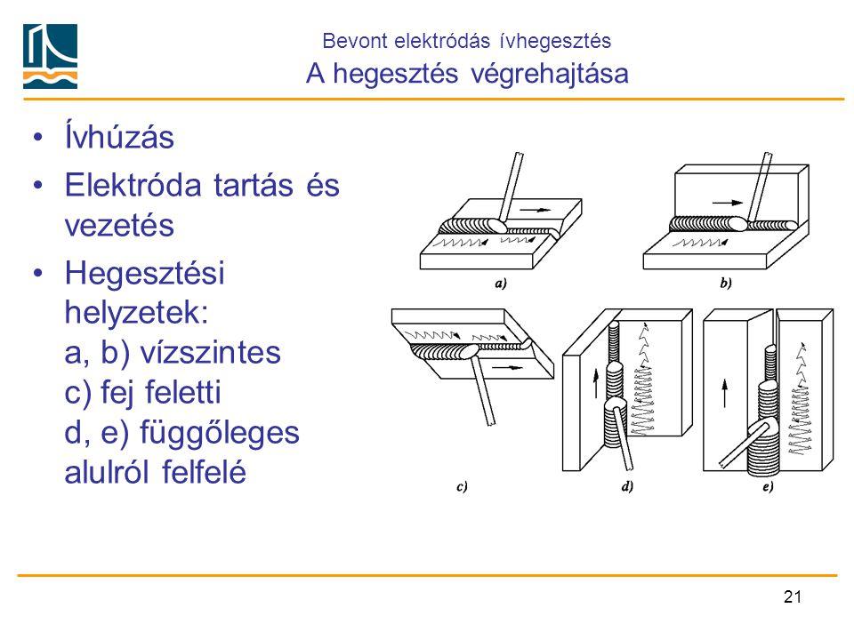 Bevont elektródás ívhegesztés A hegesztés végrehajtása
