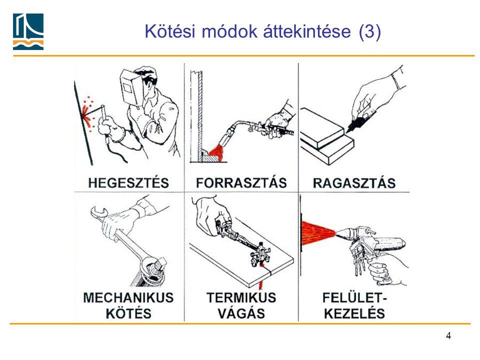 Kötési módok áttekintése (3)