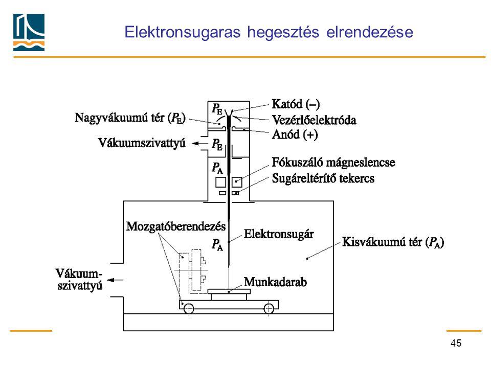 Elektronsugaras hegesztés elrendezése