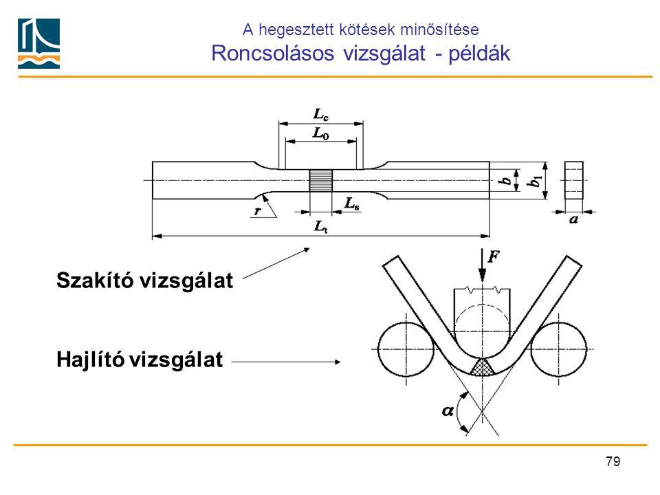 A hegesztett kötések minősítése Roncsolásos vizsgálat - példák