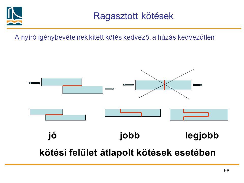 kötési felület átlapolt kötések esetében