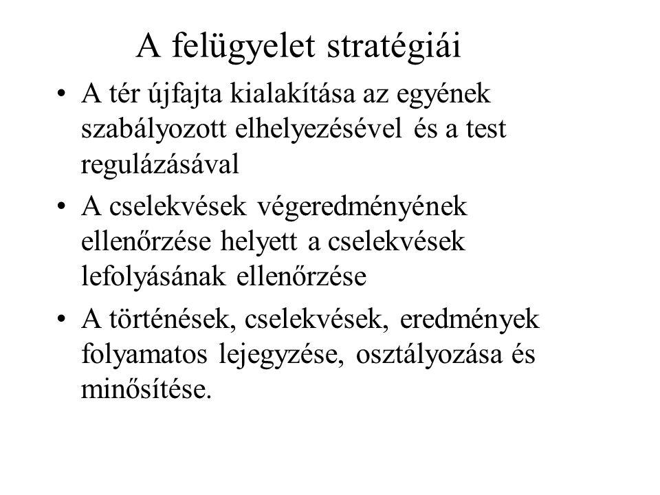 A felügyelet stratégiái