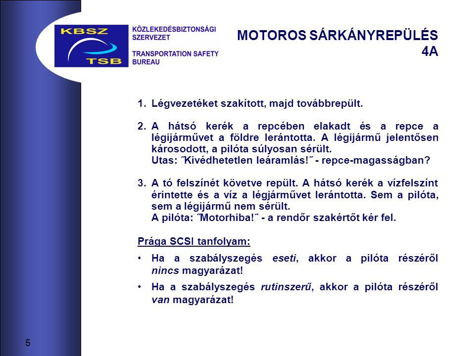 MOTOROS SÁRKÁNYREPÜLÉS 4A