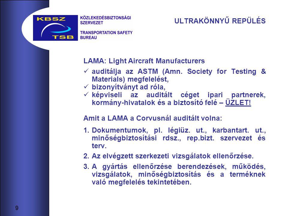 ULTRAKÖNNYŰ REPÜLÉS LAMA: Light Aircraft Manufacturers. auditálja az ASTM (Amn. Society for Testing & Materials) megfelelést,