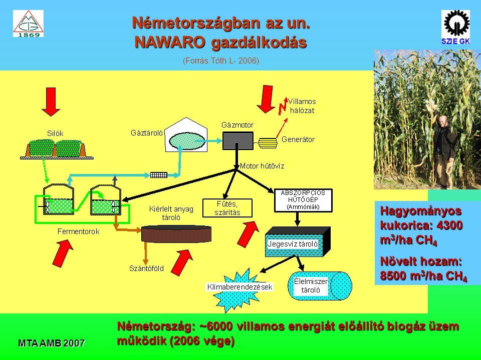 Németországban az un. NAWARO gazdálkodás