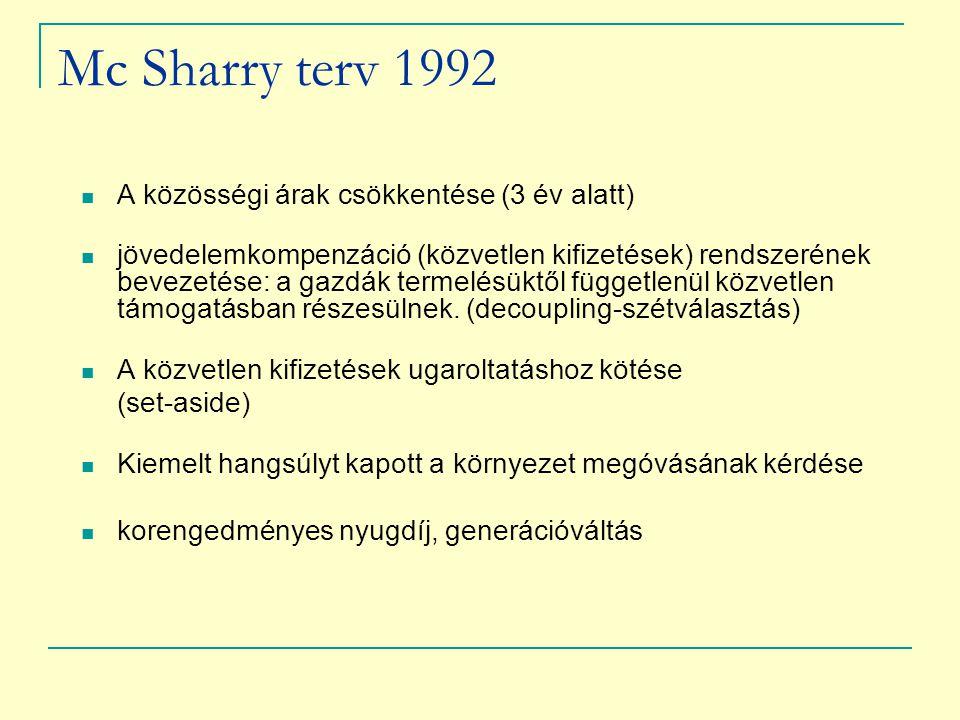Mc Sharry terv 1992 A közösségi árak csökkentése (3 év alatt)