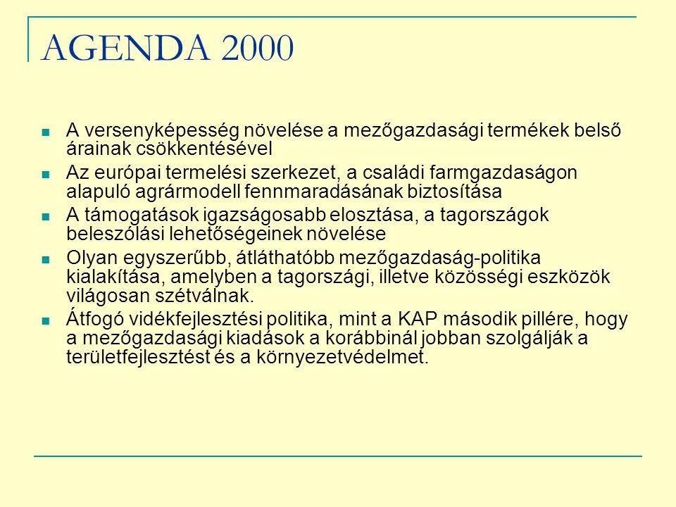 AGENDA 2000 A versenyképesség növelése a mezőgazdasági termékek belső árainak csökkentésével.