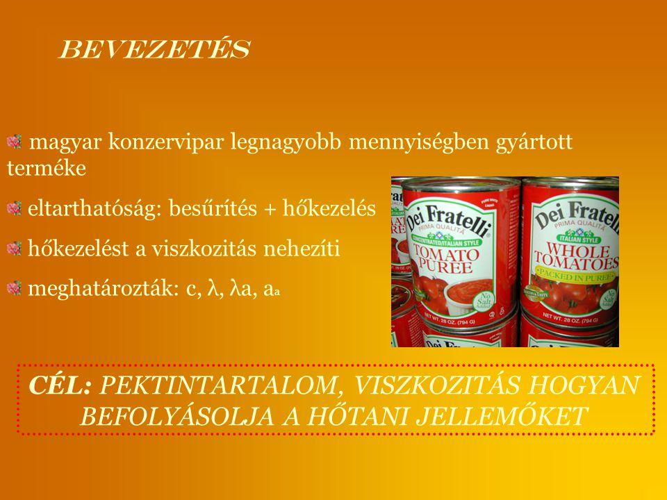 bevezetés magyar konzervipar legnagyobb mennyiségben gyártott terméke. eltarthatóság: besűrítés + hőkezelés.