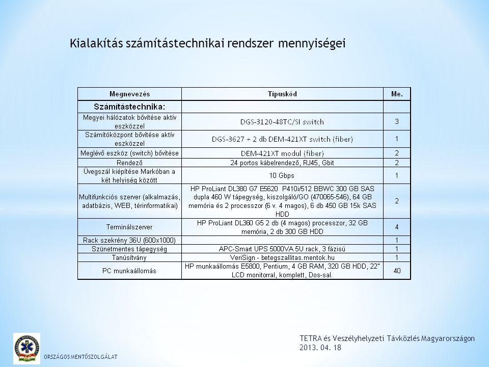 TETRA és Veszélyhelyzeti Távközlés Magyarországon 2013. 04. 18