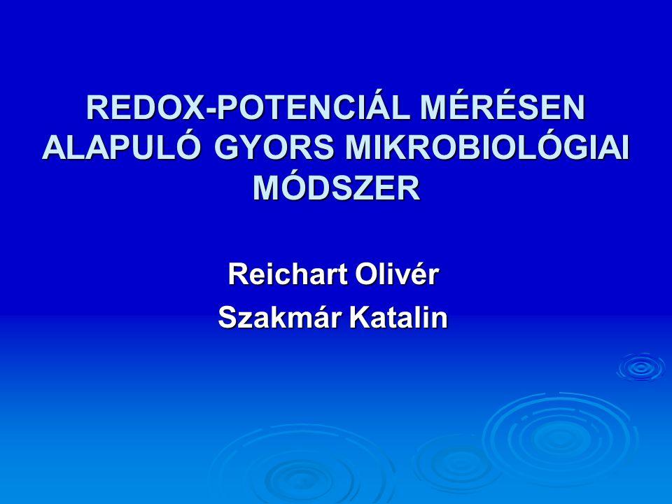 REDOX-POTENCIÁL MÉRÉSEN ALAPULÓ GYORS MIKROBIOLÓGIAI MÓDSZER