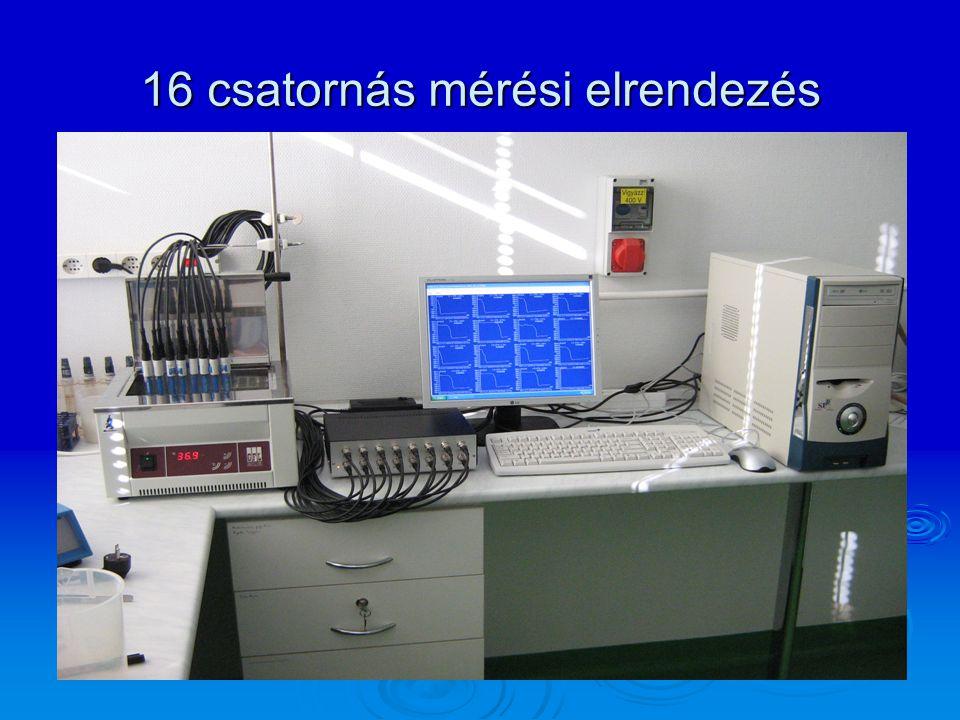 16 csatornás mérési elrendezés