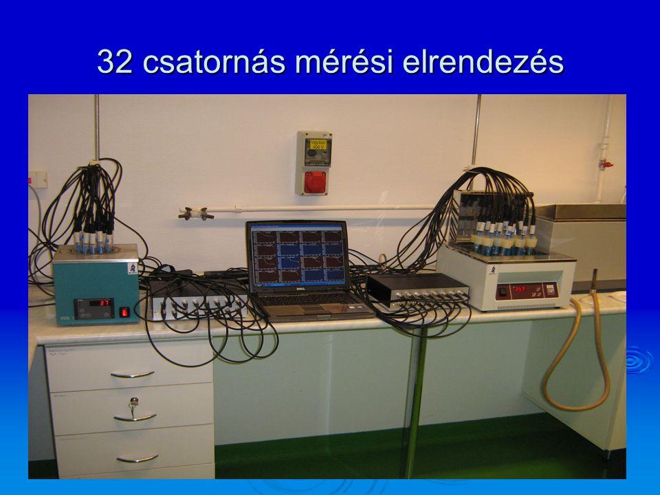 32 csatornás mérési elrendezés