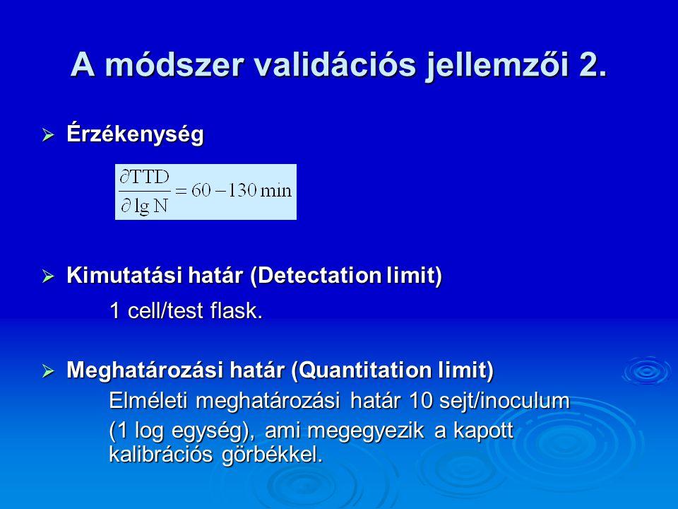 A módszer validációs jellemzői 2.