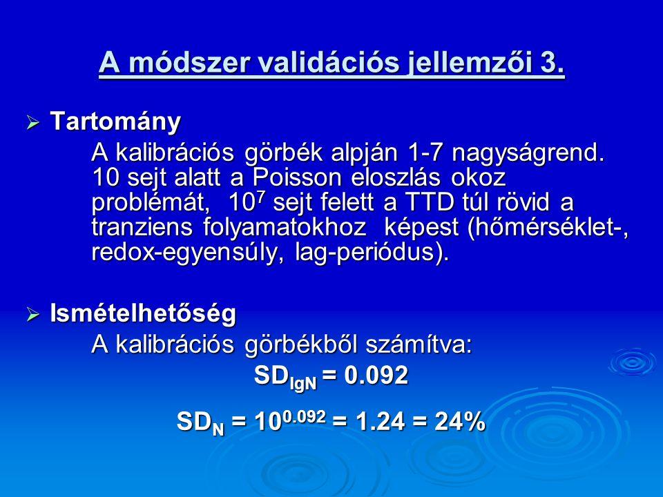 A módszer validációs jellemzői 3.
