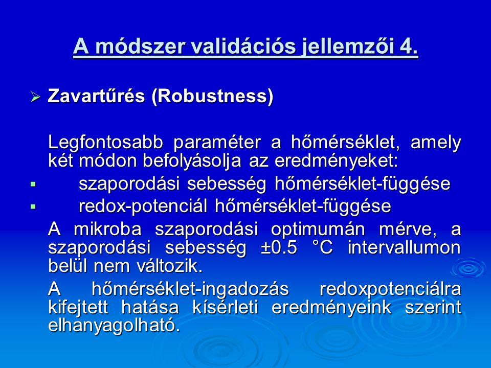A módszer validációs jellemzői 4.
