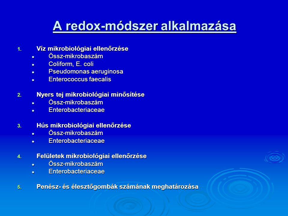 A redox-módszer alkalmazása
