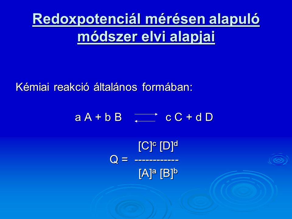 Redoxpotenciál mérésen alapuló módszer elvi alapjai