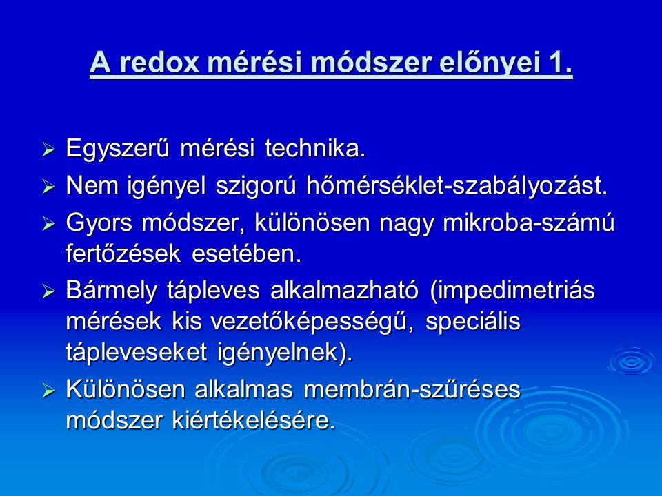 A redox mérési módszer előnyei 1.