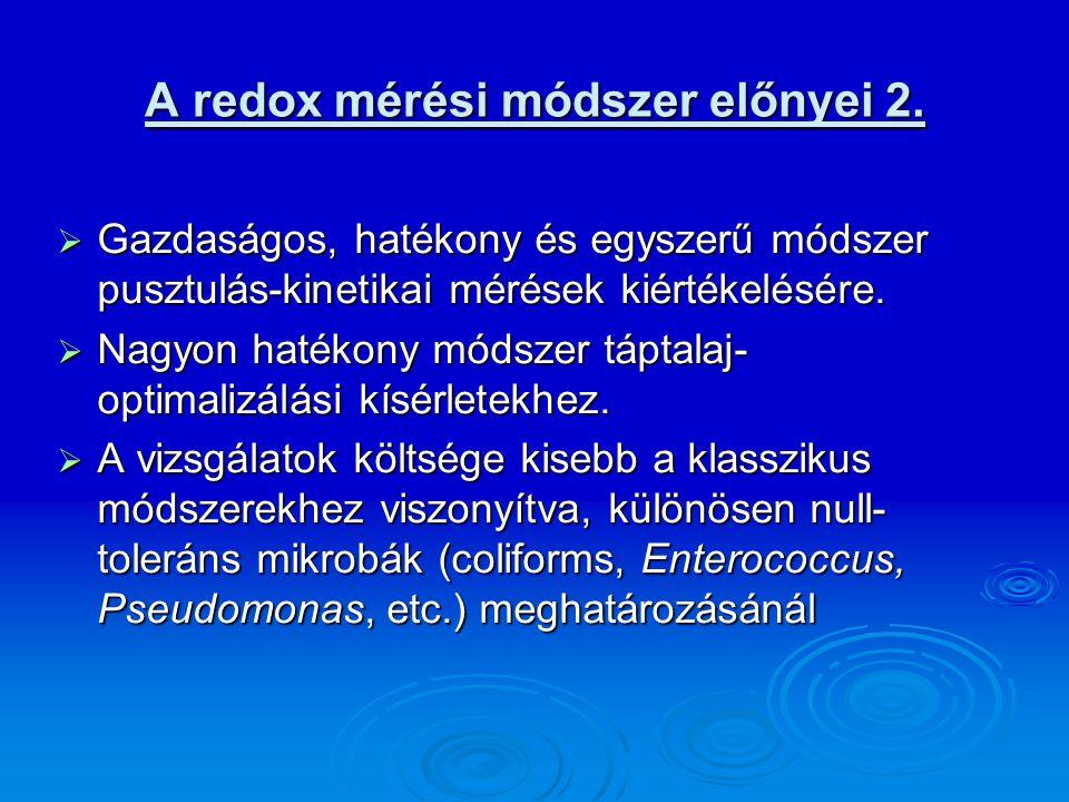 A redox mérési módszer előnyei 2.