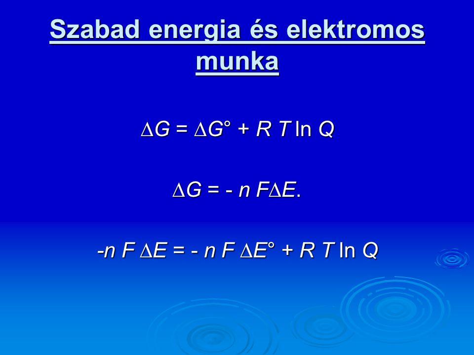 Szabad energia és elektromos munka