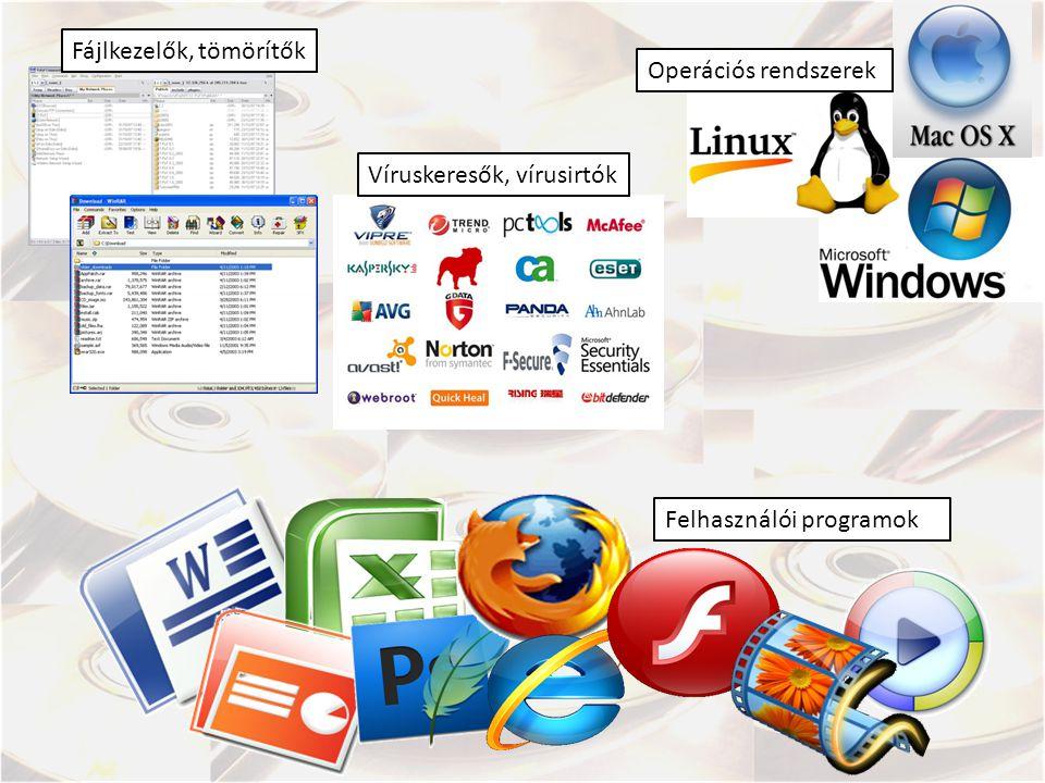 Operációs rendszerek Fájlkezelők, tömörítők Víruskeresők, vírusirtók Felhasználói programok