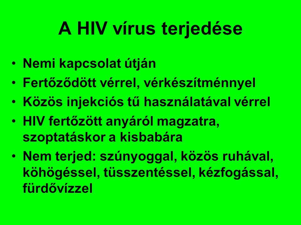 A HIV vírus terjedése Nemi kapcsolat útján