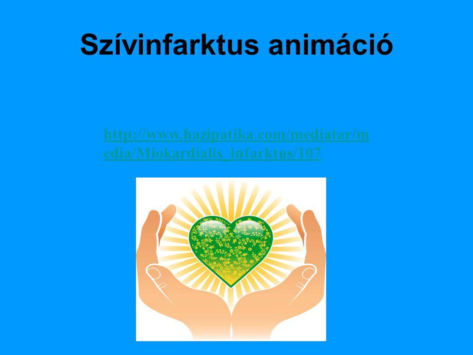 Szívinfarktus animáció