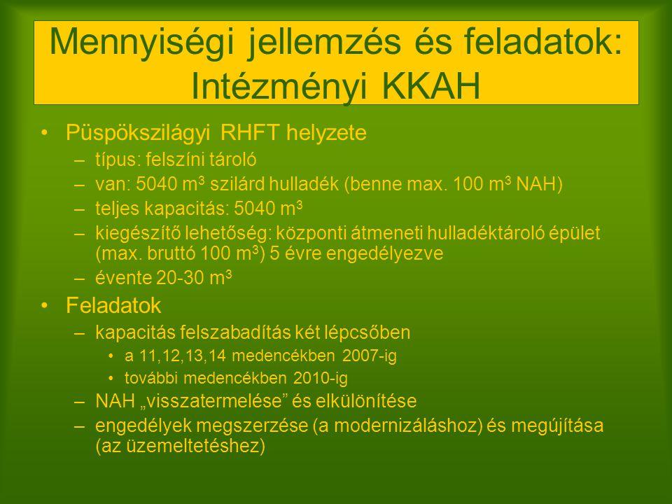 Mennyiségi jellemzés és feladatok: Intézményi KKAH