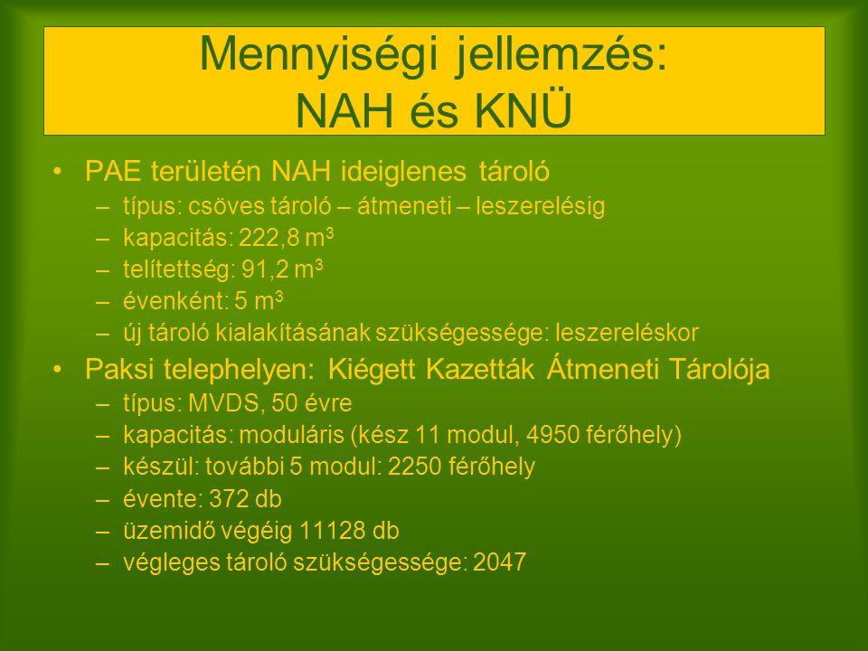 Mennyiségi jellemzés: NAH és KNÜ