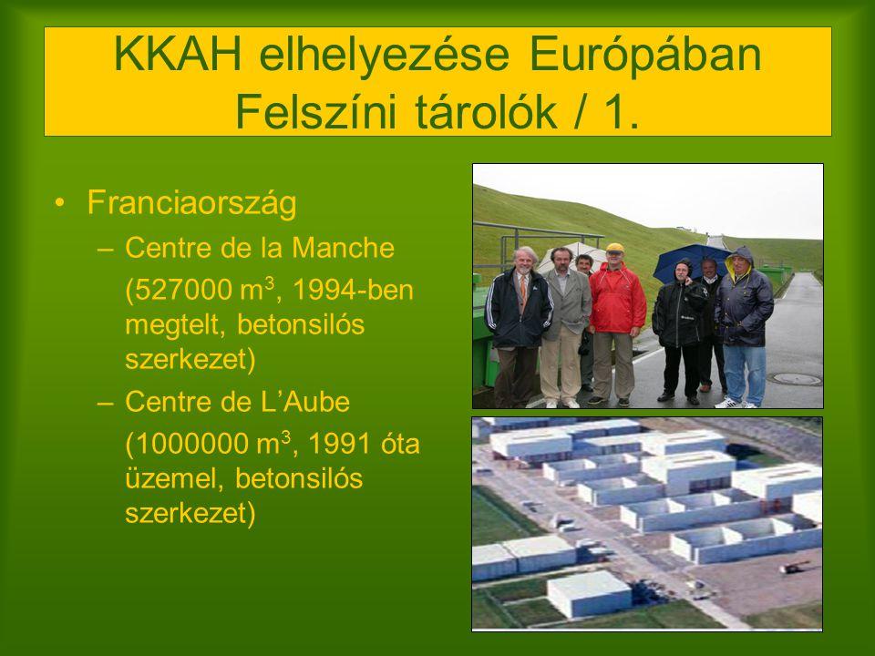 KKAH elhelyezése Európában Felszíni tárolók / 1.