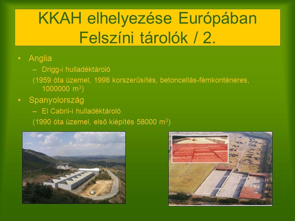 KKAH elhelyezése Európában Felszíni tárolók / 2.