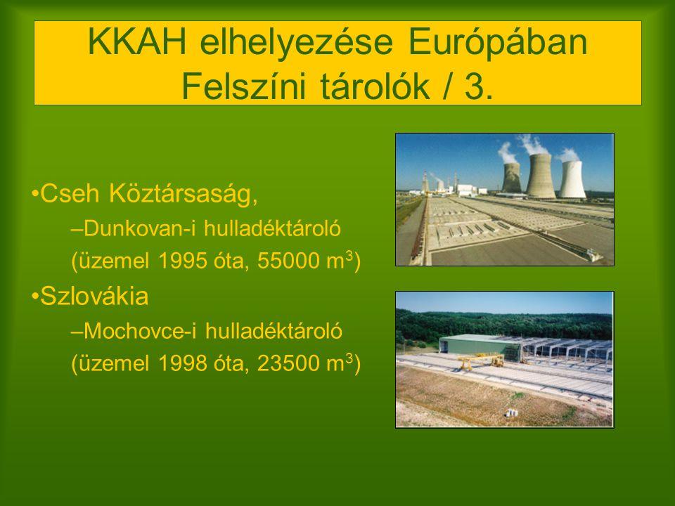 KKAH elhelyezése Európában Felszíni tárolók / 3.