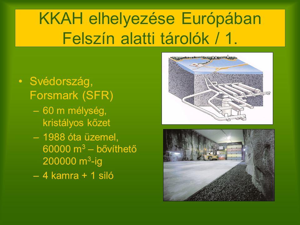 KKAH elhelyezése Európában Felszín alatti tárolók / 1.