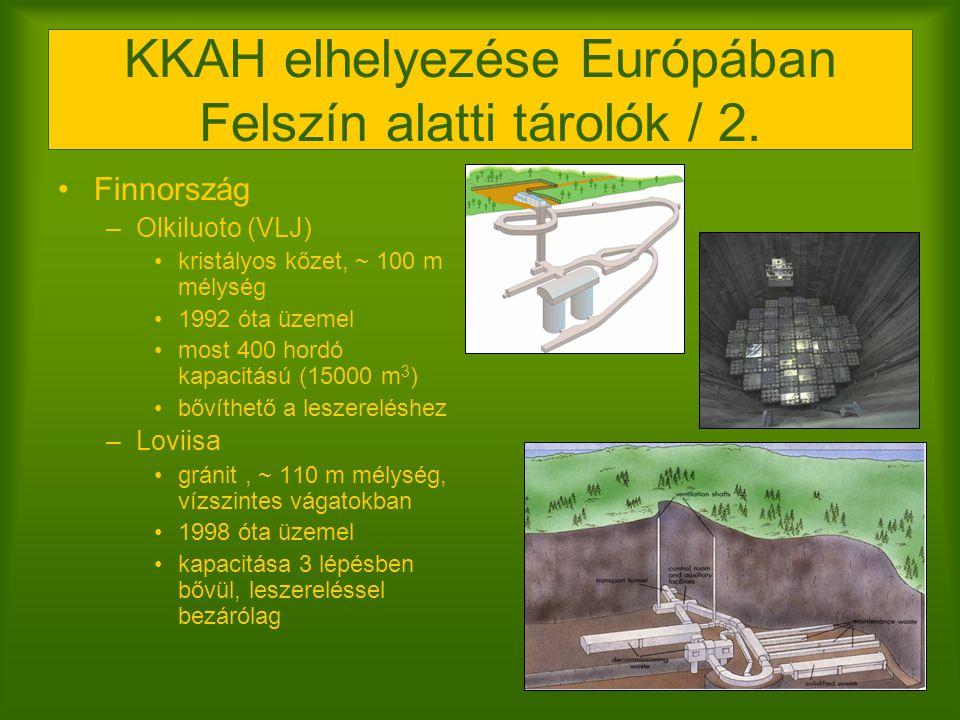 KKAH elhelyezése Európában Felszín alatti tárolók / 2.