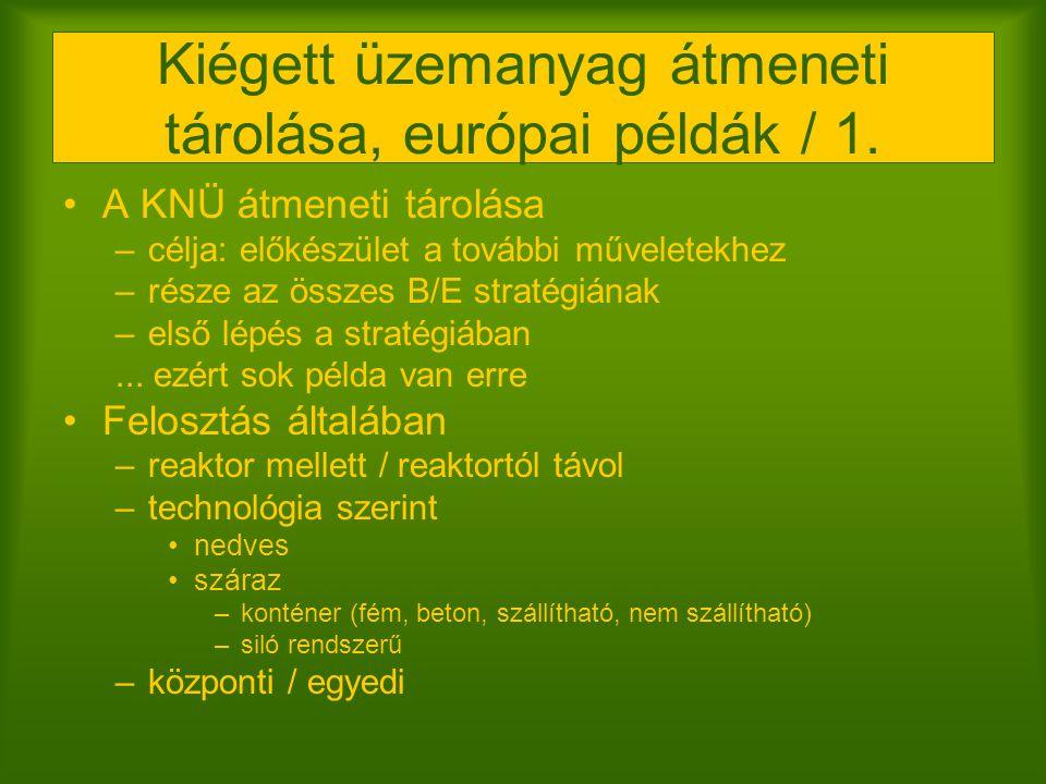 Kiégett üzemanyag átmeneti tárolása, európai példák / 1.