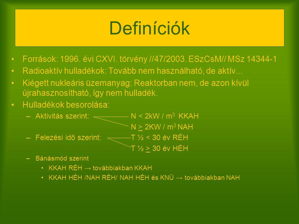 Definíciók Források: 1996. évi CXVI. törvény //47/2003. ESzCsM// MSz 14344-1. Radioaktív hulladékok: Tovább nem használható, de aktív...