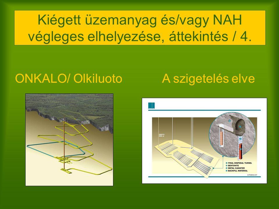 Kiégett üzemanyag és/vagy NAH végleges elhelyezése, áttekintés / 4.