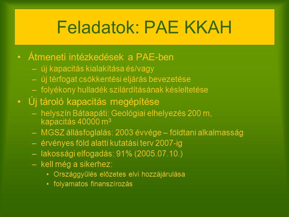 Feladatok: PAE KKAH Átmeneti intézkedések a PAE-ben