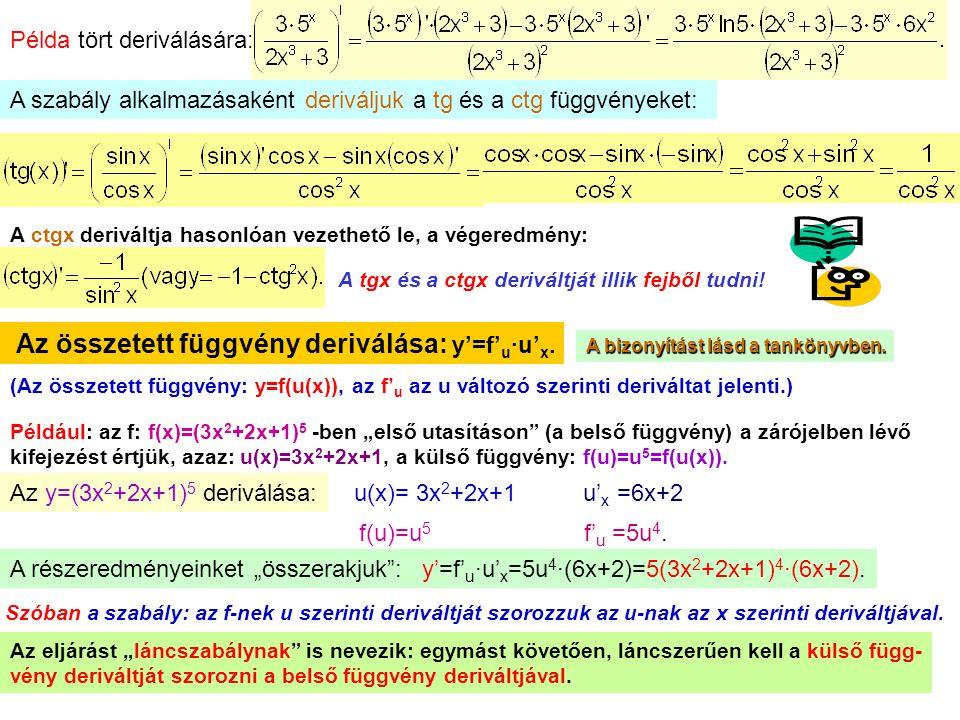Az összetett függvény deriválása: y'=f'u∙u'x.