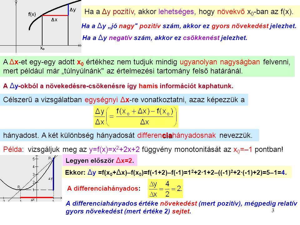 Ha a Δy pozitív, akkor lehetséges, hogy növekvő x0-ban az f(x).