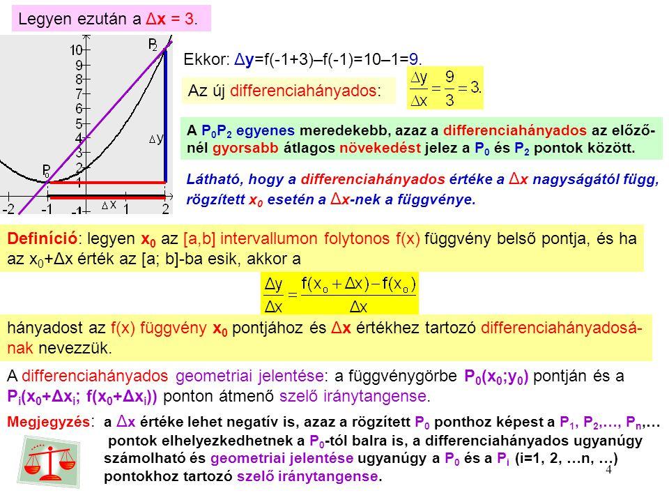 Ekkor: Δy=f(-1+3)–f(-1)=10–1=9.