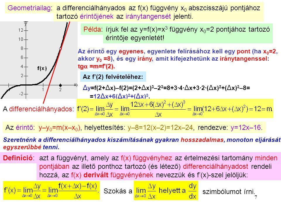 a differenciálhányados az f(x) függvény x0 abszcisszájú pontjához